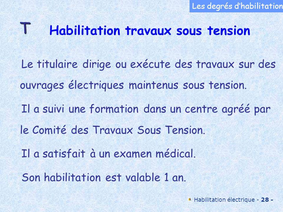 Habilitation électrique - 28 - Habilitation travaux sous tension Le titulaire dirige ou exécute des travaux sur des ouvrages électriques maintenus sou