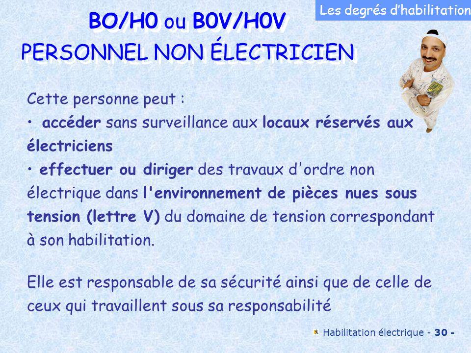 Habilitation électrique - 31 - 31 0,3m 3m Distance INTERIEUR DU LOCAL EXTERIEUR DU LOCAL AUCUNE PRESCRIPTION 50V 1kV 0 Volt U nominale P.N.S.T ZONE 1 B0 HABILITATION DES NON ELECTRICIENS ZONE 4 B0V Les degrés dhabilitation