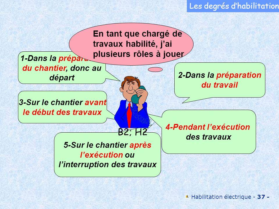 Habilitation électrique - 37 - 2-Dans la préparation du travail 1-Dans la préparation du chantier, donc au départ 4-Pendant lexécution des travaux 5-S