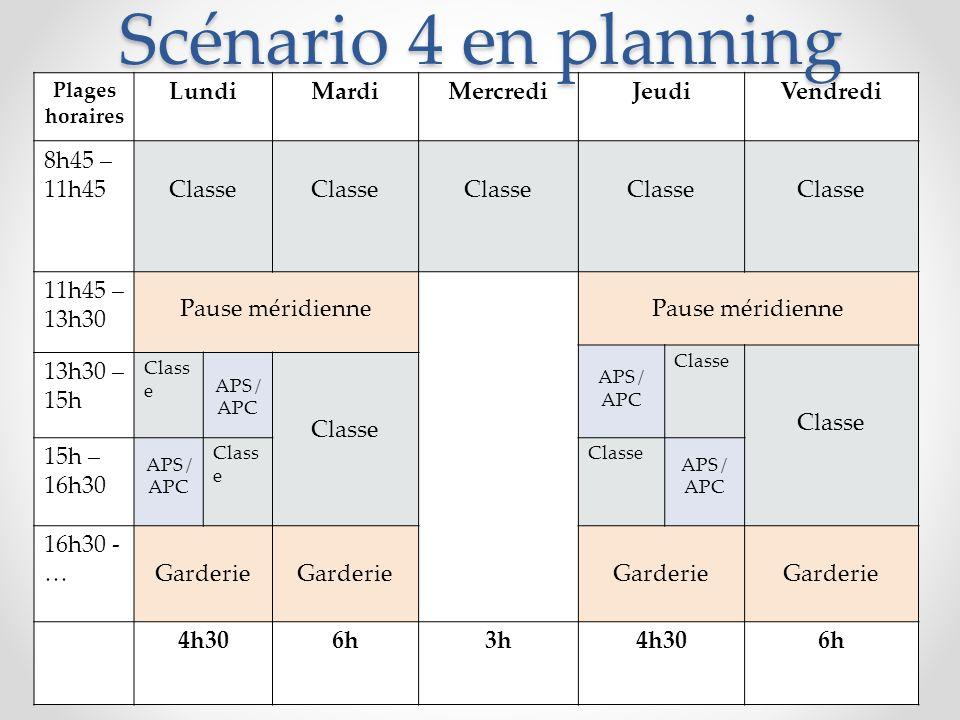 Plages horaires LundiMardiMercrediJeudiVendredi 8h45 – 11h45Classe 11h45 – 13h30 Pause méridienne APS / APC Classe 13h30 – 15h Class e APS / APC Class