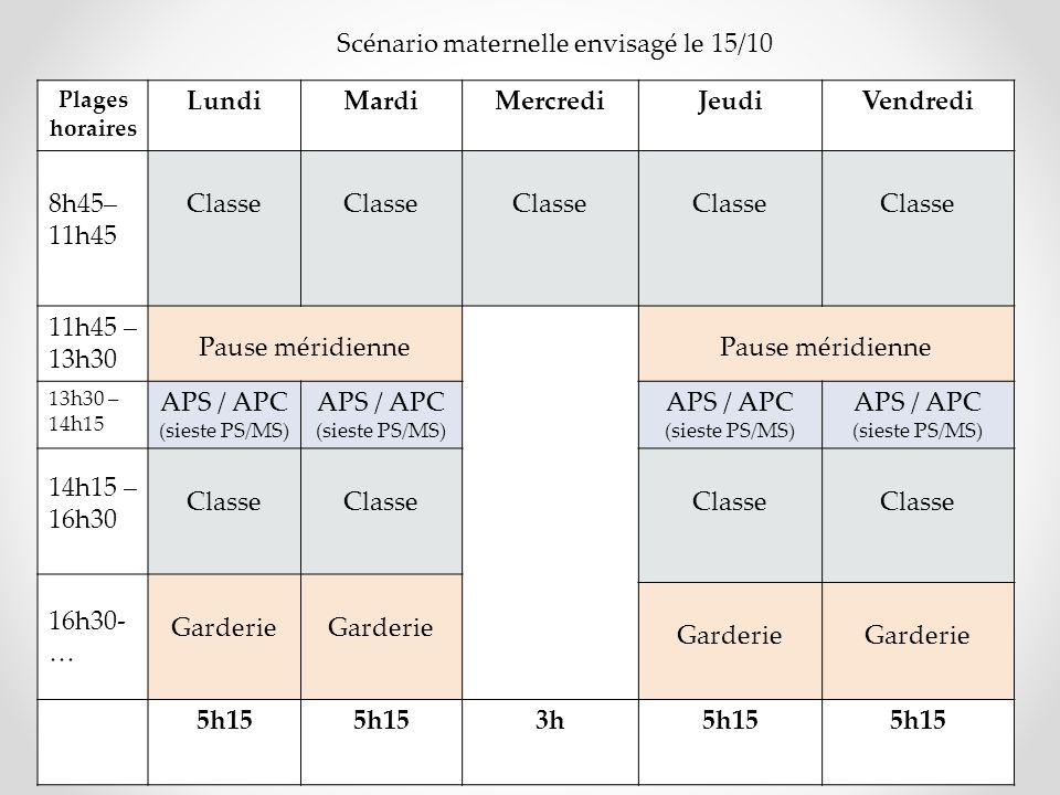 Plages horaires LundiMardiMercrediJeudiVendredi 8h45– 11h45 Classe 11h45 – 13h30 Pause méridienne 13h30 – 14h15 APS / APC (sieste PS/MS) APS / APC (si