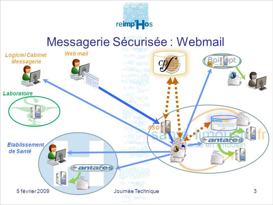 5 février 2009Journée Technique3 Messagerie Sécurisée : Webmail SSO Web mail Logiciel Cabinet Messagerie Laboratoire Etablissement de Santé