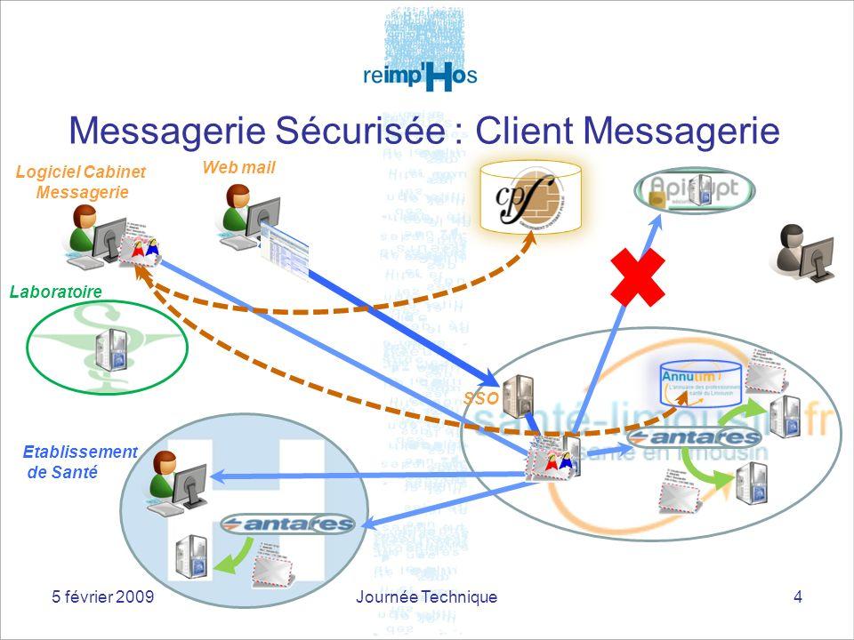 5 février 2009Journée Technique4 Messagerie Sécurisée : Client Messagerie SSO Web mail Logiciel Cabinet Messagerie Laboratoire Etablissement de Santé