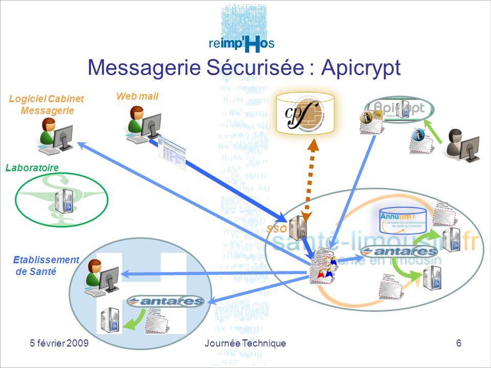 Messagerie Sécurisée : Apicrypt 6 SSO Web mail Logiciel Cabinet Messagerie Laboratoire Etablissement de Santé 5 février 2009Journée Technique