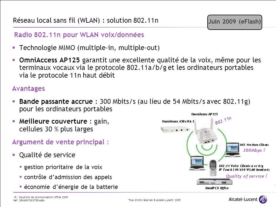 Tous droits réservés © Alcatel-Lucent 2009 15 | Solutions de communication Office 2009 Ref. 3BN690708379DMASA Radio 802.11n pour WLAN voix/données Tec