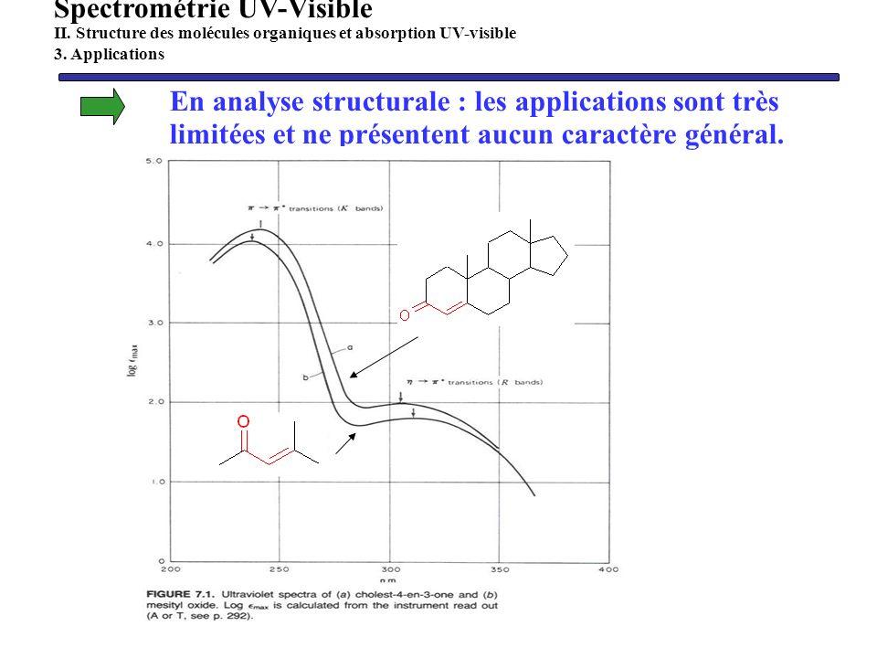 En analyse structurale : les applications sont très limitées et ne présentent aucun caractère général. Spectrométrie UV-Visible II. Structure des molé