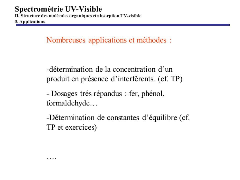 Nombreuses applications et méthodes : -détermination de la concentration dun produit en présence dinterférents. (cf. TP) - Dosages trés répandus : fer