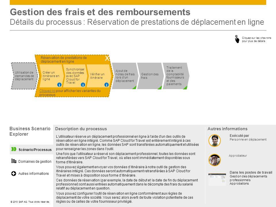Scénario/Processus Réservation de prestations de déplacement en ligne Gestion des frais et des remboursements Détails du processus : Réservation de pr