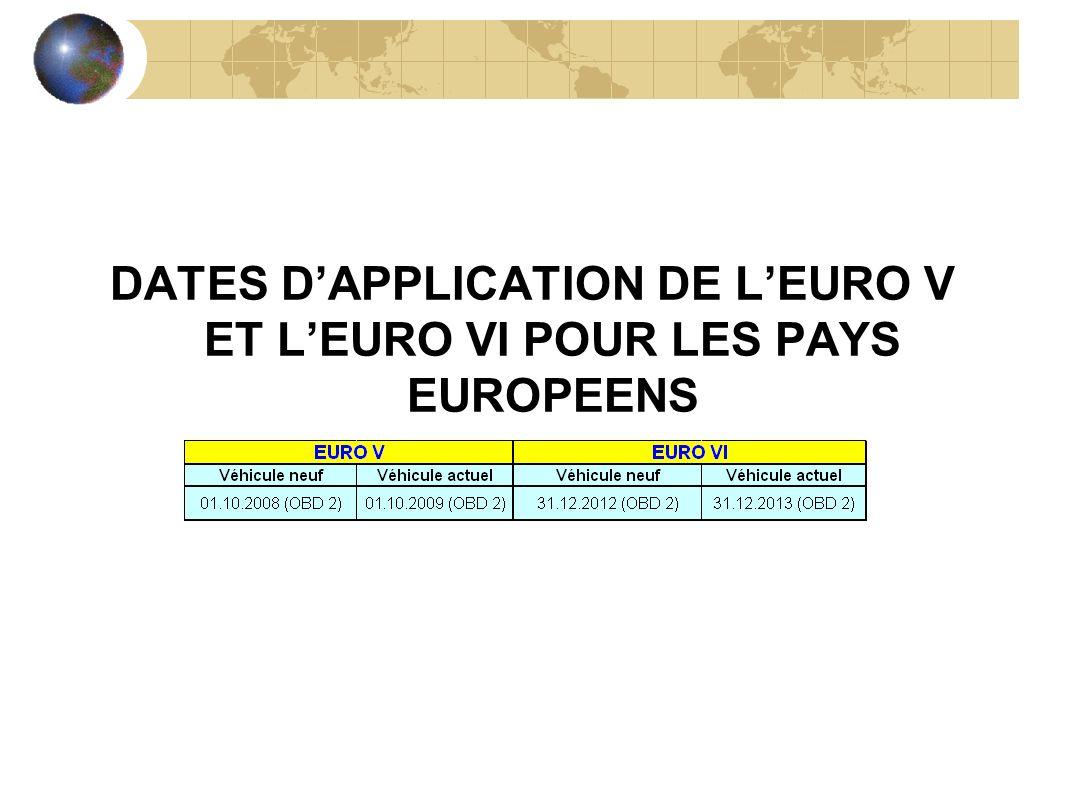 DATES DAPPLICATION DE LEURO V ET LEURO VI POUR LES PAYS EUROPEENS