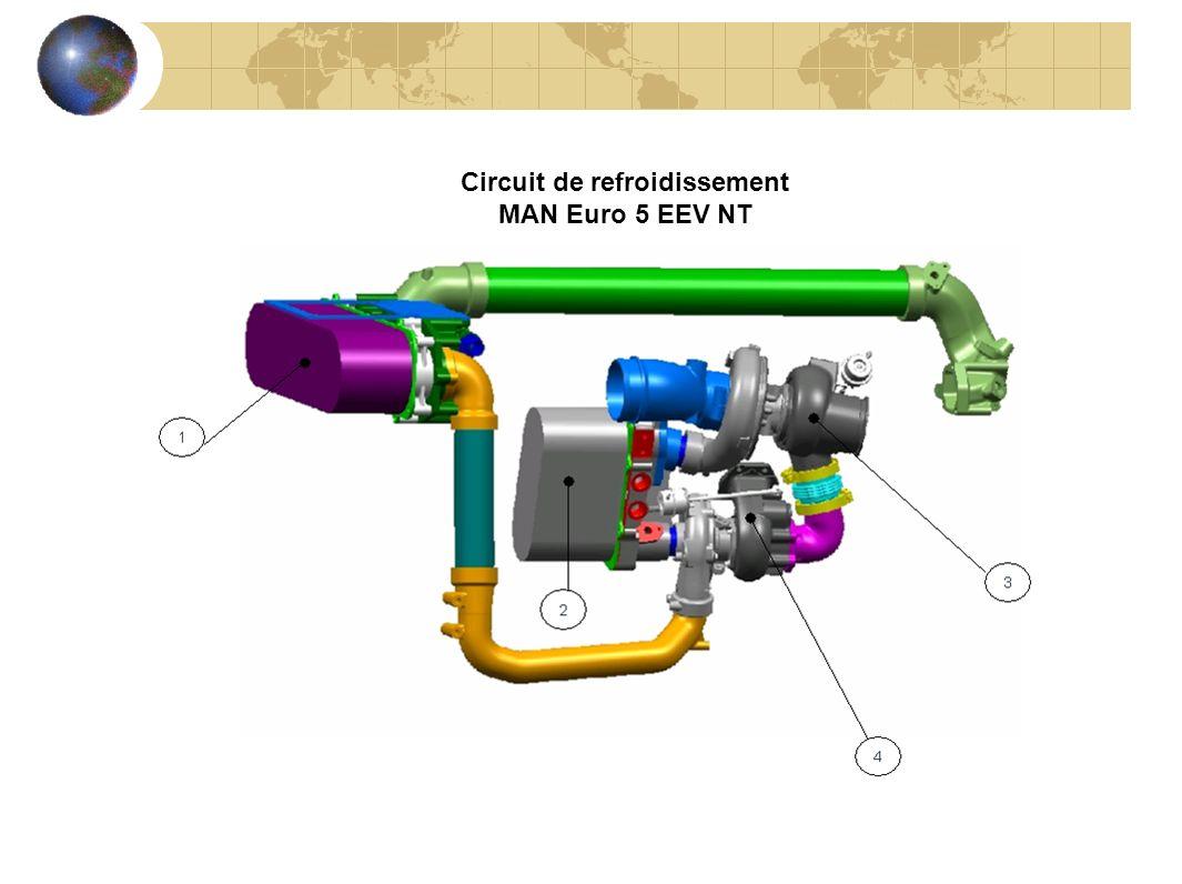Circuit de refroidissement MAN Euro 5 EEV NT