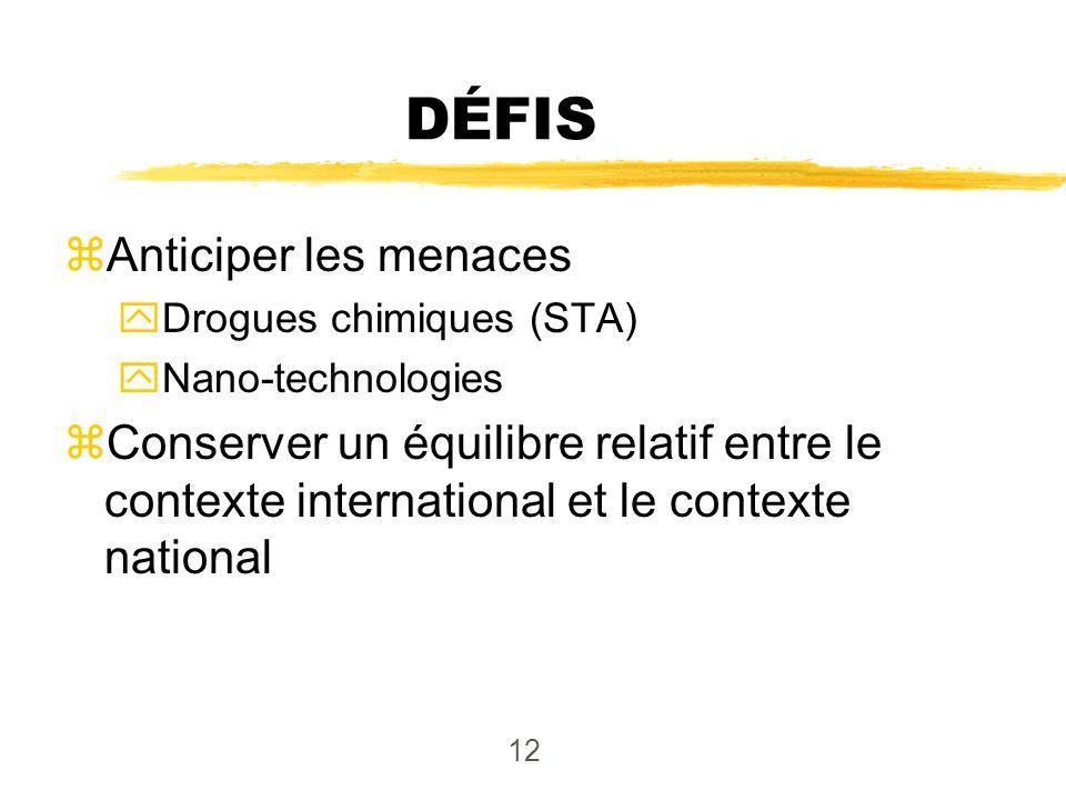 12 DÉFIS zAnticiper les menaces yDrogues chimiques (STA) yNano-technologies zConserver un équilibre relatif entre le contexte international et le cont