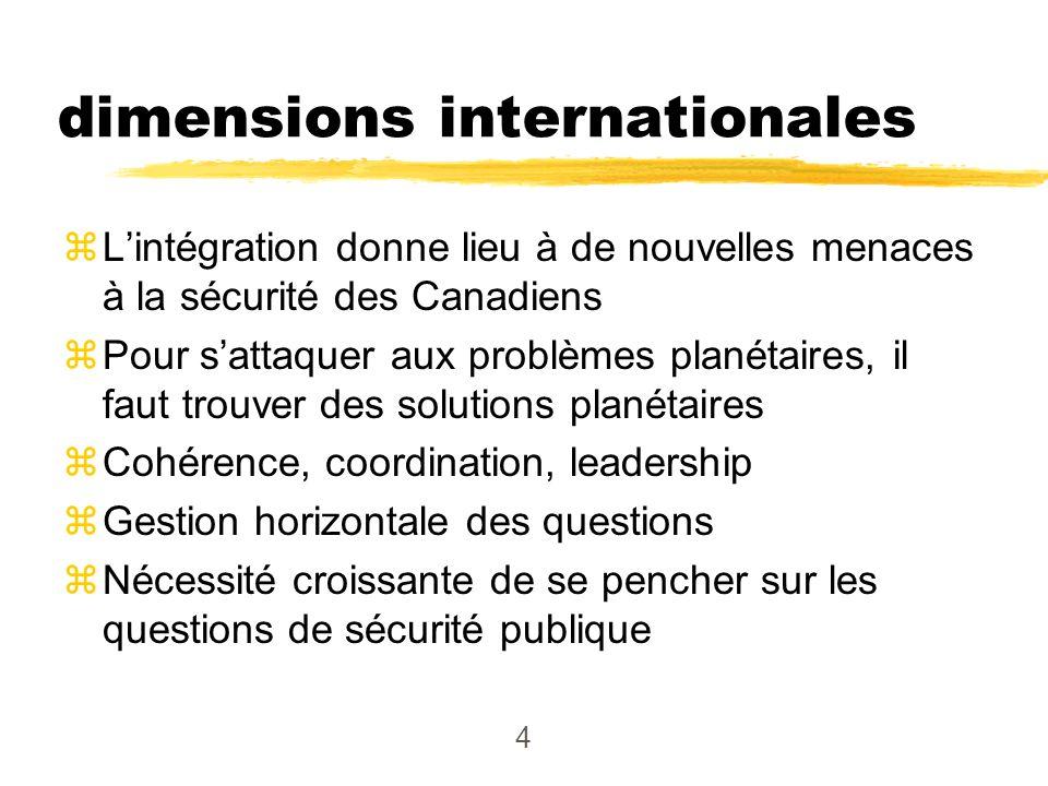 4 Sécurité publique : dimensions internationales zLintégration donne lieu à de nouvelles menaces à la sécurité des Canadiens zPour sattaquer aux probl