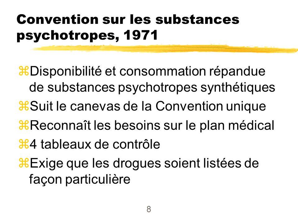 8 Convention sur les substances psychotropes, 1971 zDisponibilité et consommation répandue de substances psychotropes synthétiques zSuit le canevas de la Convention unique zReconnaît les besoins sur le plan médical z4 tableaux de contrôle zExige que les drogues soient listées de façon particulière