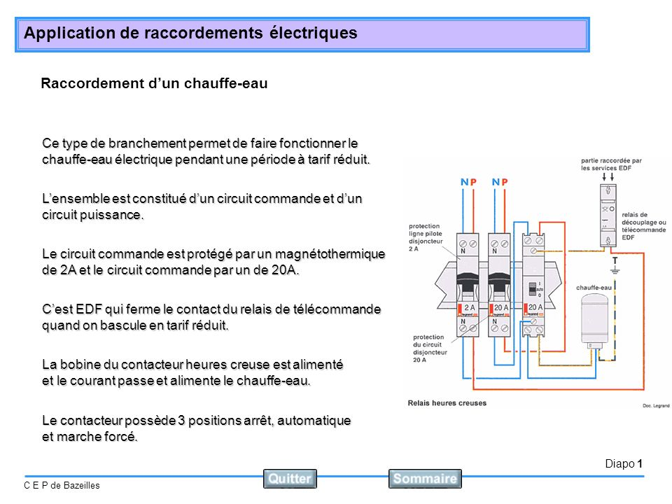Diapo 1 C E P de Bazeilles Application de raccordements électriques Raccordement dun chauffe-eau Ce type de branchement permet de faire fonctionner le chauffe-eau électrique pendant une période à tarif réduit.