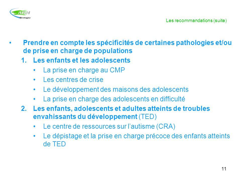 11 Les recommandations (suite) Prendre en compte les spécificités de certaines pathologies et/ou de prise en charge de populations 1.Les enfants et le
