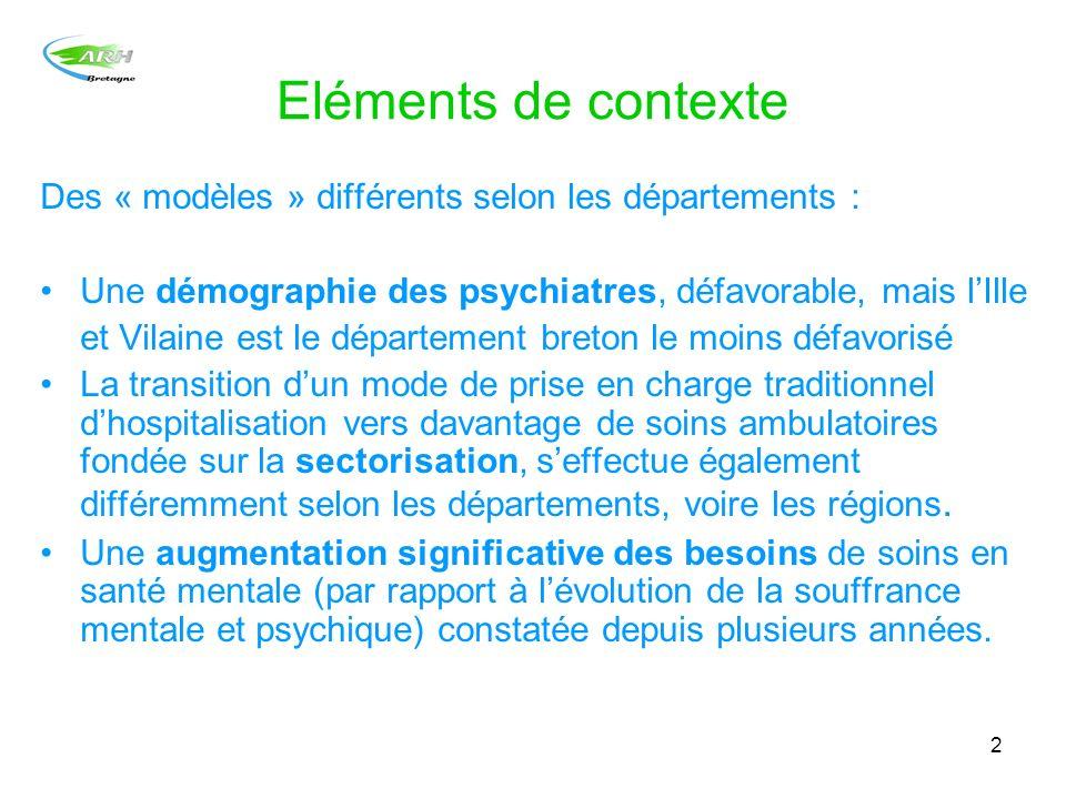 2 Eléments de contexte Des « modèles » différents selon les départements : Une démographie des psychiatres, défavorable, mais lIlle et Vilaine est le