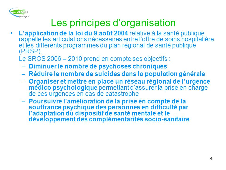 4 Les principes dorganisation Lapplication de la loi du 9 août 2004 relative à la santé publique rappelle les articulations nécessaires entre loffre d