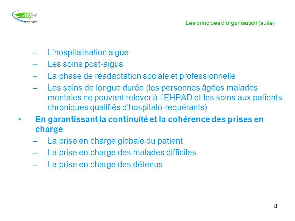 8 Les principes dorganisation (suite) –Lhospitalisation aigüe –Les soins post-aigus –La phase de réadaptation sociale et professionnelle –Les soins de