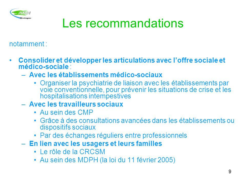 9 Les recommandations notamment : Consolider et développer les articulations avec loffre sociale et médico-sociale : –Avec les établissements médico-s
