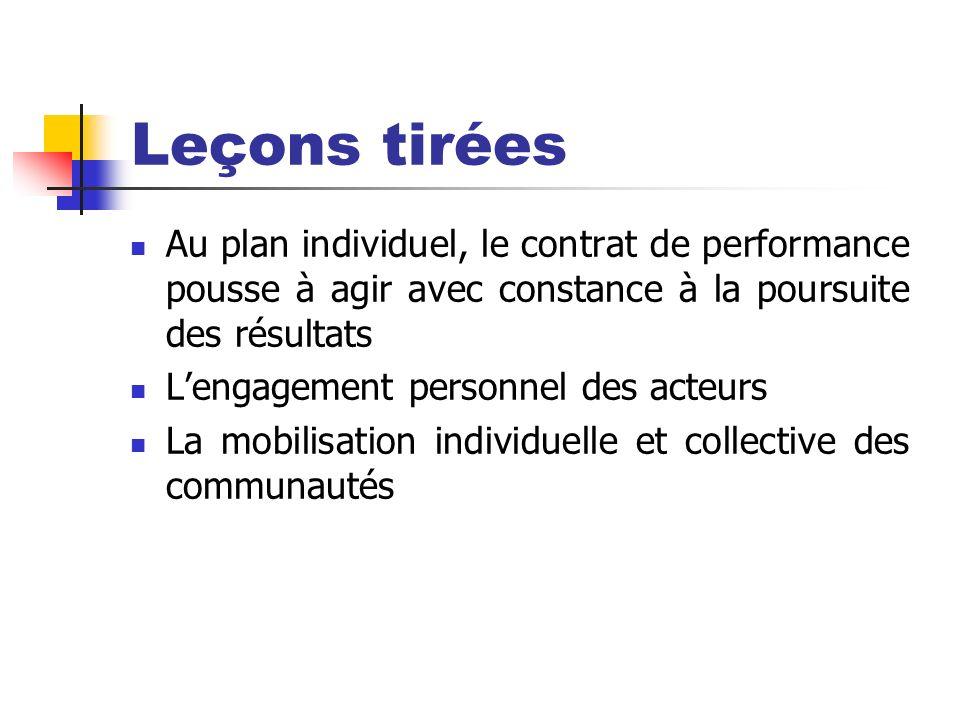 Leçons tirées Au plan individuel, le contrat de performance pousse à agir avec constance à la poursuite des résultats Lengagement personnel des acteurs La mobilisation individuelle et collective des communautés