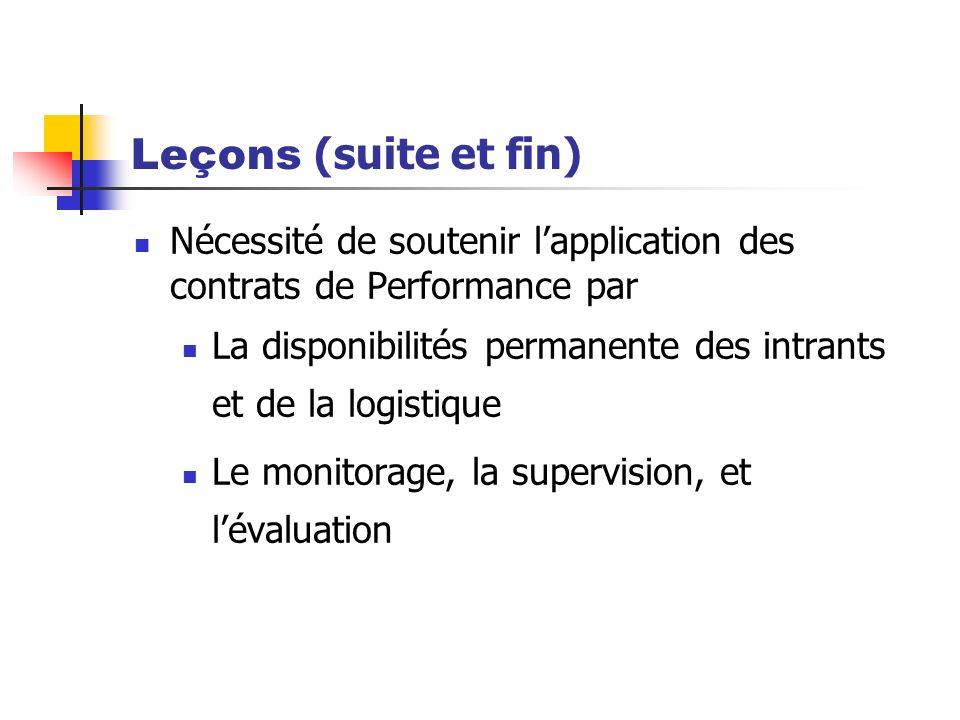 Leçons (suite et fin) Nécessité de soutenir lapplication des contrats de Performance par La disponibilités permanente des intrants et de la logistique Le monitorage, la supervision, et lévaluation
