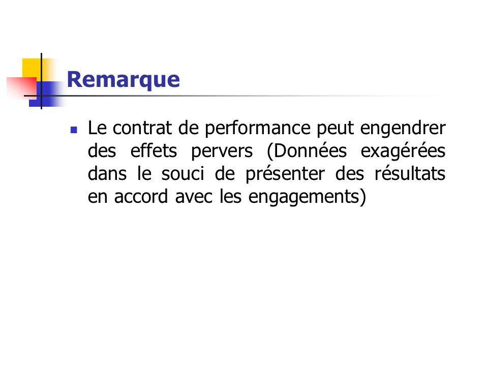Remarque Le contrat de performance peut engendrer des effets pervers (Données exagérées dans le souci de présenter des résultats en accord avec les engagements)