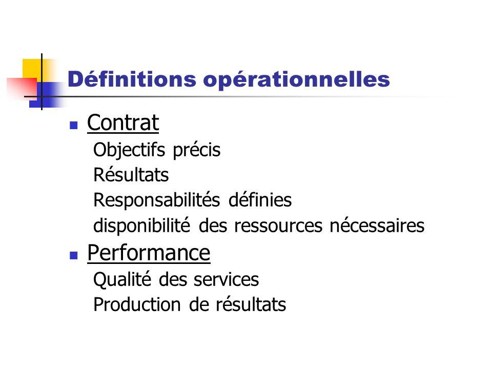 Définitions opérationnelles Contrat Objectifs précis Résultats Responsabilités définies disponibilité des ressources nécessaires Performance Qualité des services Production de résultats