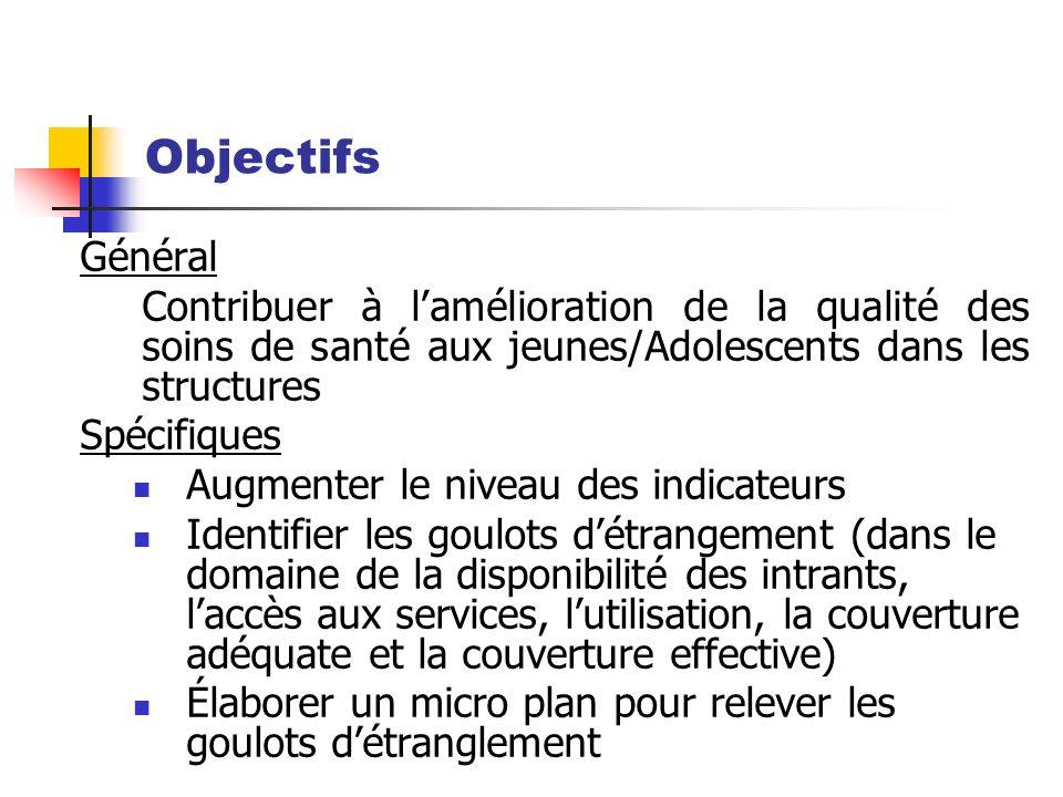Stratégies utilisées (1) Contrats entre parties prenantes Commune & ASACO ASACO & personnel de santé ASACO & Relais