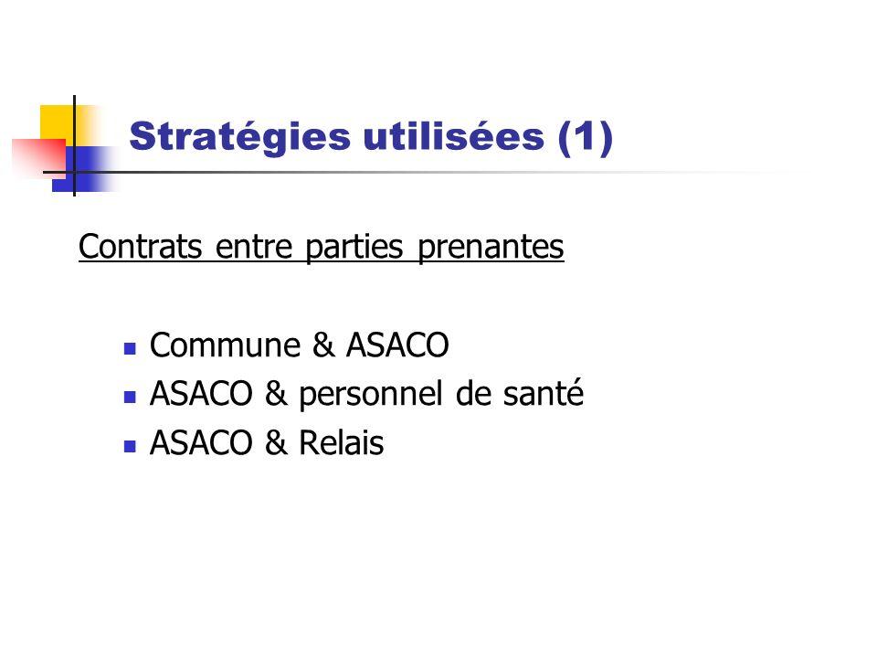 Stratégies utilisées (2) Monitorage Organisation des sessions tous les 6 mois Dépouillement des supports dactivités pour le calcul des indicateurs Traçage des courbes de monitorage Participation de tous les acteurs pour létablissement des micro plans