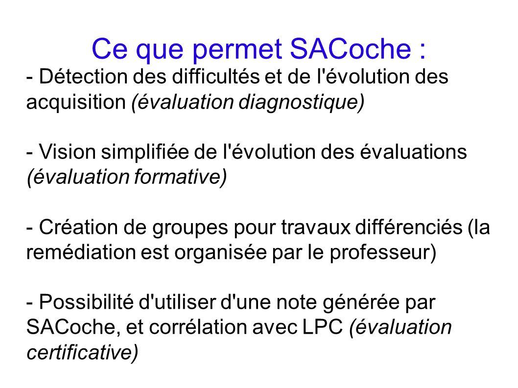 Ce que permet SACoche : - Détection des difficultés et de l'évolution des acquisition (évaluation diagnostique) - Vision simplifiée de l'évolution des