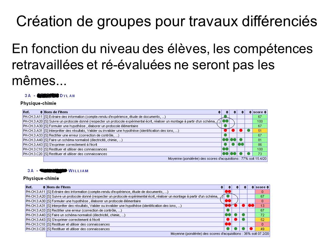 Création de groupes pour travaux différenciés En fonction du niveau des élèves, les compétences retravaillées et ré-évaluées ne seront pas les mêmes..