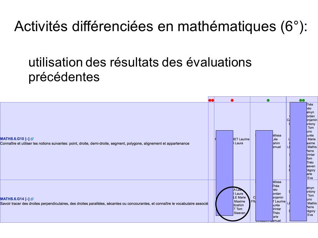 Activités différenciées en mathématiques (6°): utilisation des résultats des évaluations précédentes