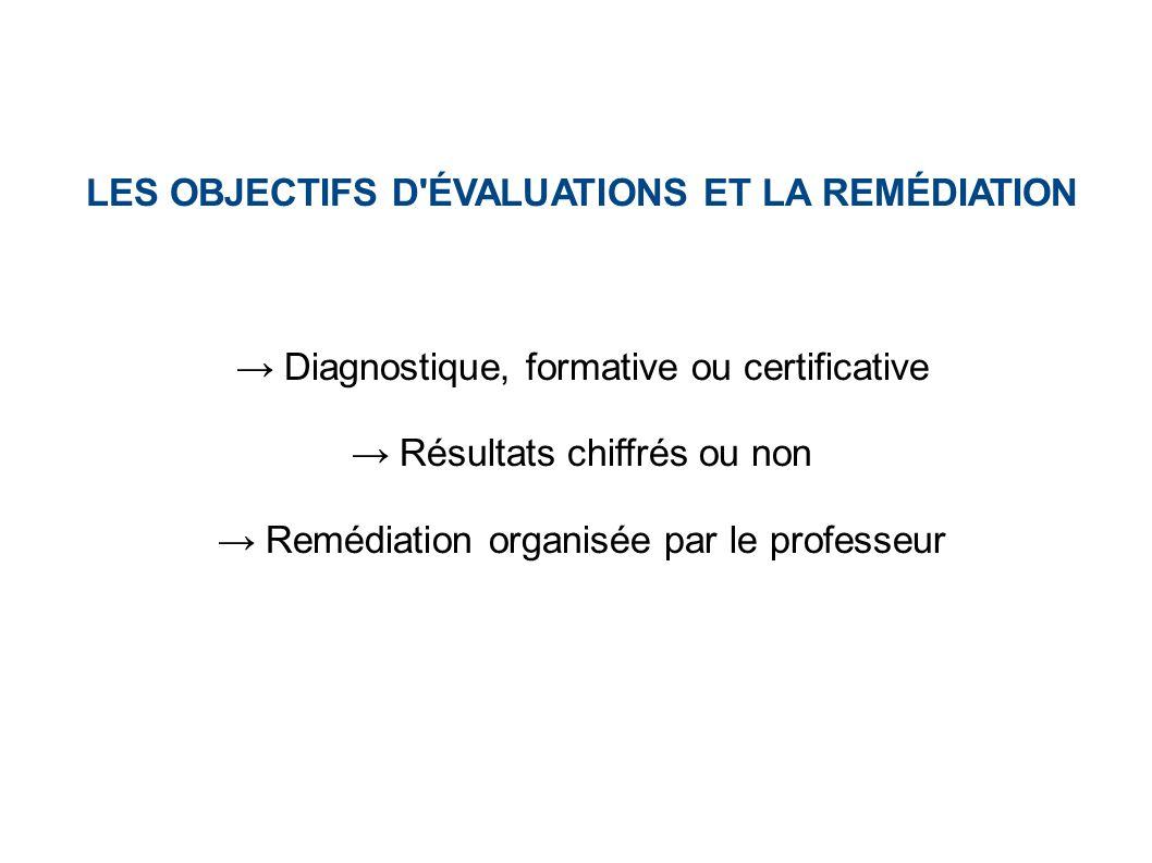 LES OBJECTIFS D'ÉVALUATIONS ET LA REMÉDIATION Diagnostique, formative ou certificative Résultats chiffrés ou non Remédiation organisée par le professe