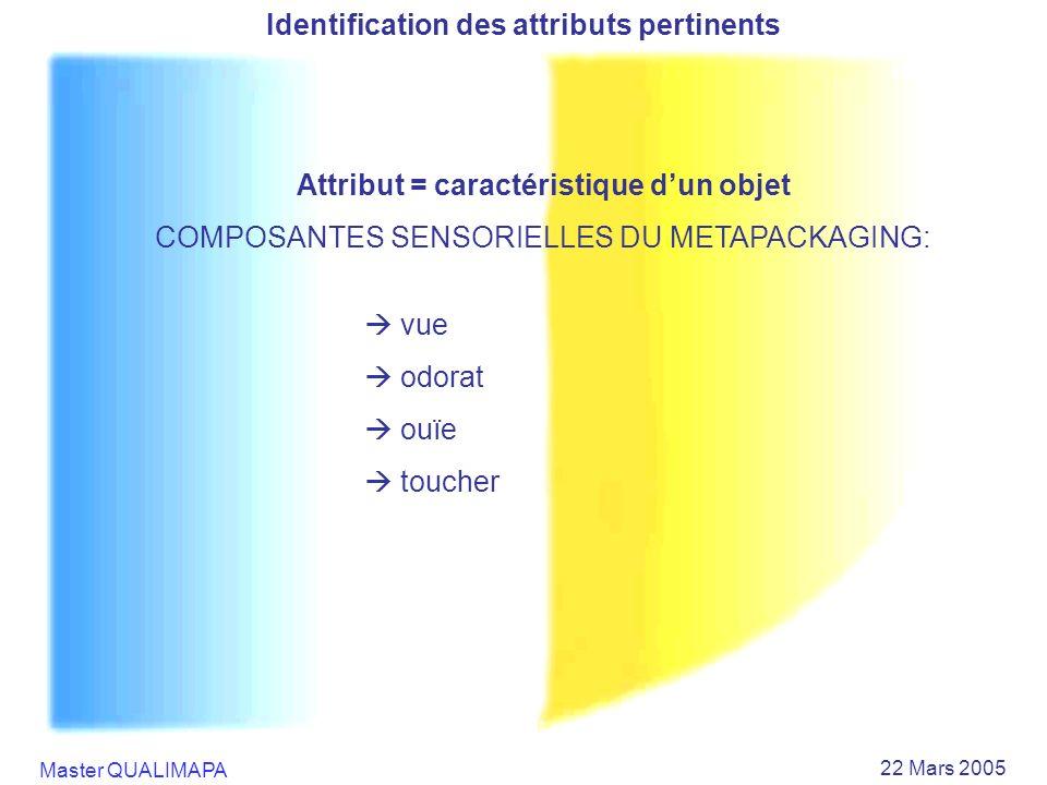 Master QUALIMAPA 22 Mars 2005 Identification des attributs pertinents Attribut = caractéristique dun objet COMPOSANTES SENSORIELLES DU METAPACKAGING: