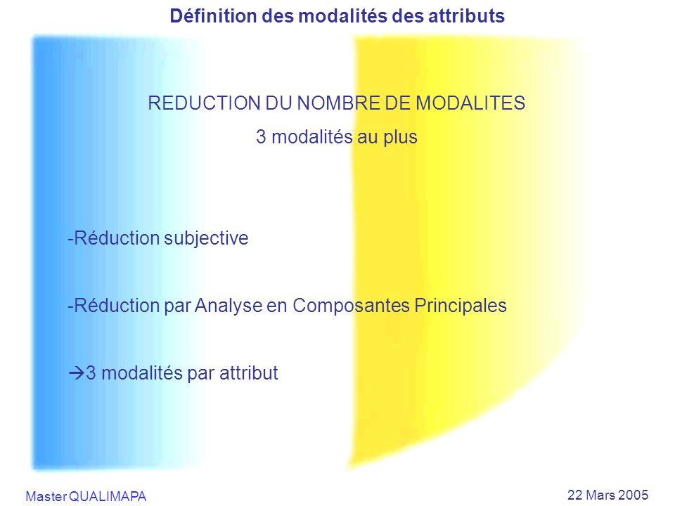 Master QUALIMAPA 22 Mars 2005 Définition des modalités des attributs REDUCTION DU NOMBRE DE MODALITES 3 modalités au plus -Réduction subjective -Réduc