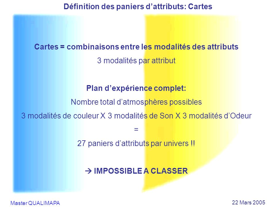 Master QUALIMAPA 22 Mars 2005 Définition des paniers dattributs: Cartes Cartes = combinaisons entre les modalités des attributs 3 modalités par attrib