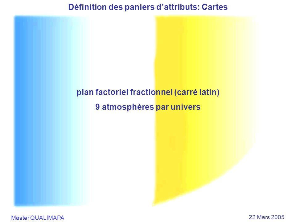 Master QUALIMAPA 22 Mars 2005 Définition des paniers dattributs: Cartes plan factoriel fractionnel (carré latin) 9 atmosphères par univers