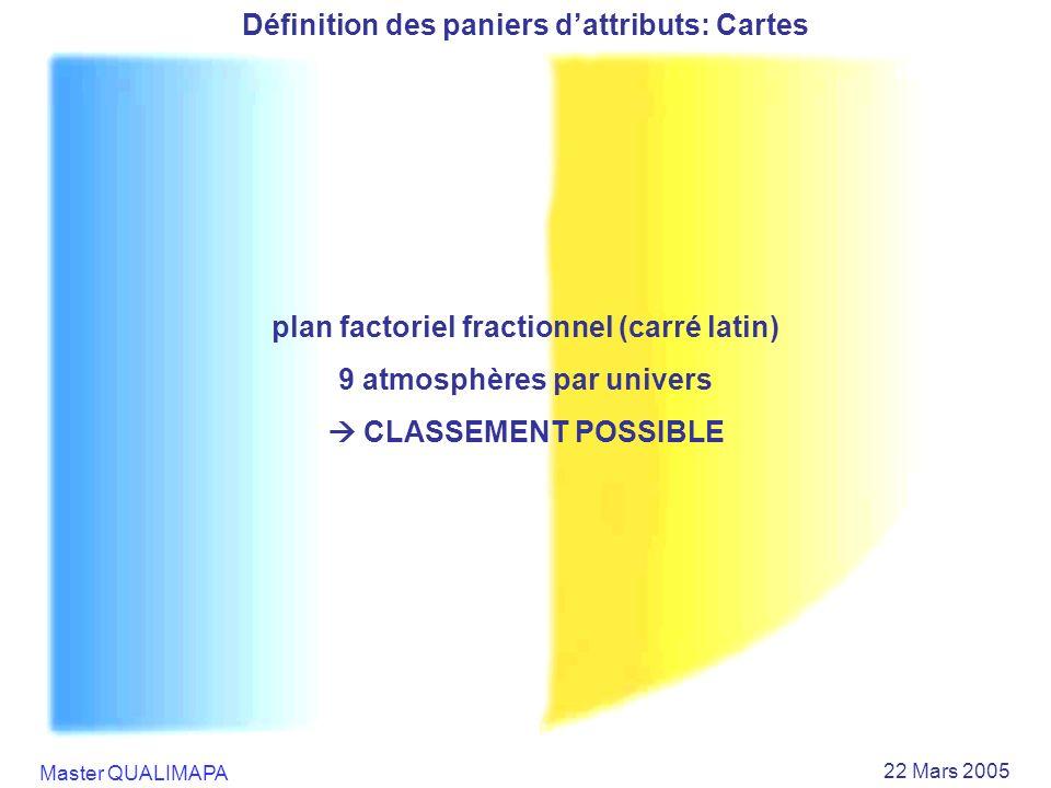 Master QUALIMAPA 22 Mars 2005 Définition des paniers dattributs: Cartes plan factoriel fractionnel (carré latin) 9 atmosphères par univers CLASSEMENT