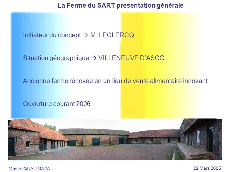 Master QUALIMAPA 22 Mars 2005 La Ferme du SART présentation générale Initiateur du concept M. LECLERCQ Situation géographique VILLENEUVE DASCQ Ancienn
