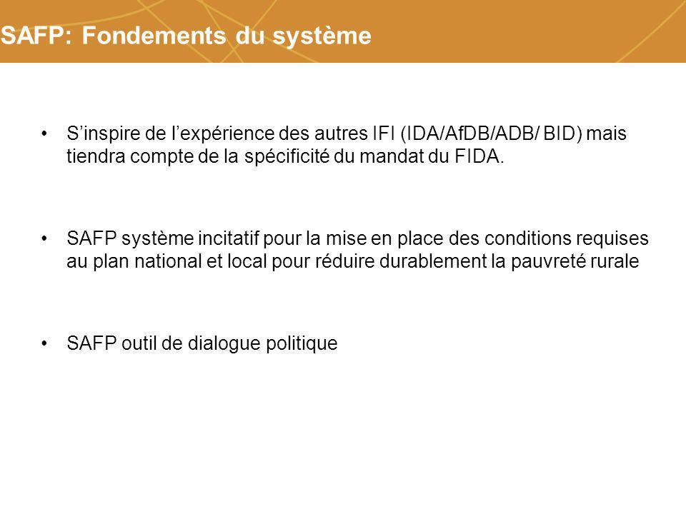 Farmers organizations, policies and markets SAFP: Fondements du système Sinspire de lexpérience des autres IFI (IDA/AfDB/ADB/ BID) mais tiendra compte de la spécificité du mandat du FIDA.
