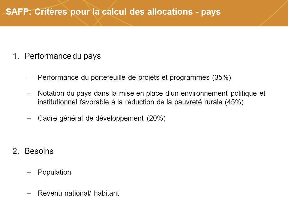 Farmers organizations, policies and markets SAFP: Critères pour la calcul des allocations - pays 1.Performance du pays –Performance du portefeuille de