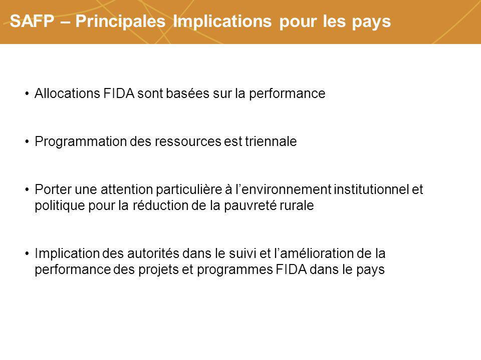 Farmers organizations, policies and markets SAFP – Principales Implications pour les pays Allocations FIDA sont basées sur la performance Programmatio