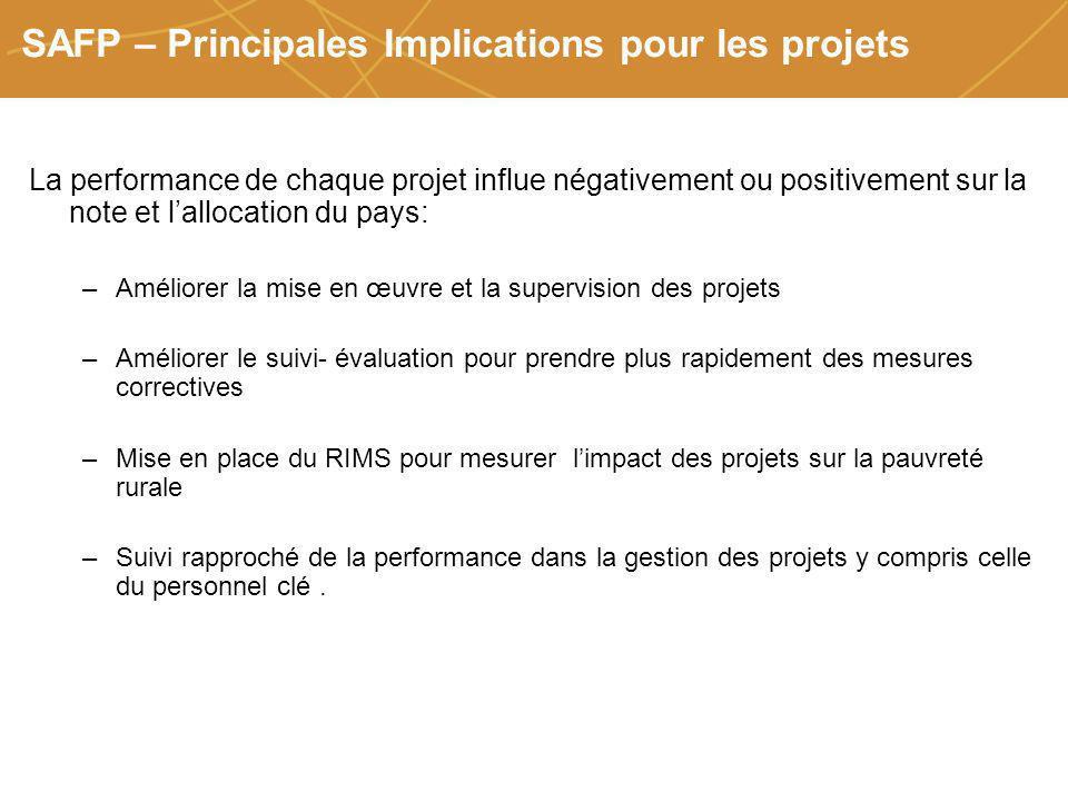 Farmers organizations, policies and markets SAFP – Principales Implications pour les projets La performance de chaque projet influe négativement ou po