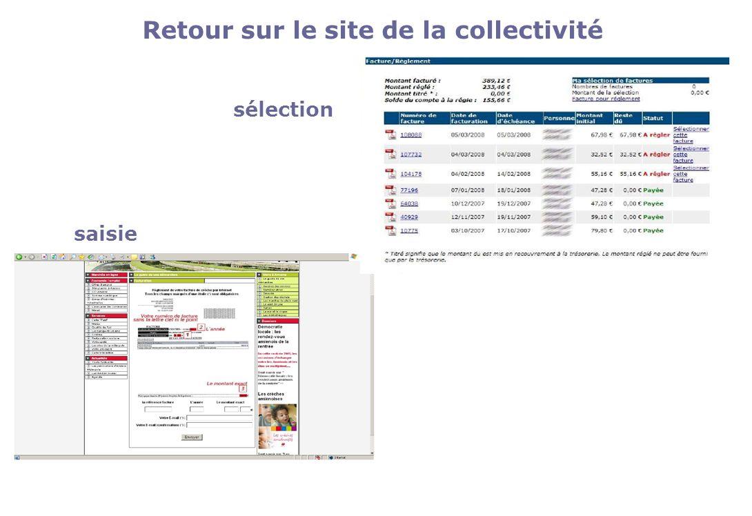 Retour sur le site de la collectivité sélection saisie