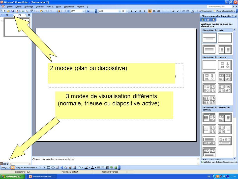Choix du type de disposition dans la diapositive