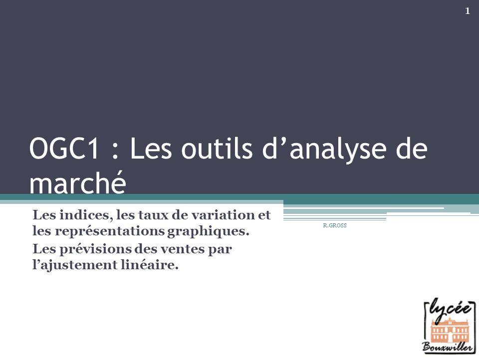 OGC1 : Les outils danalyse de marché Les indices, les taux de variation et les représentations graphiques.