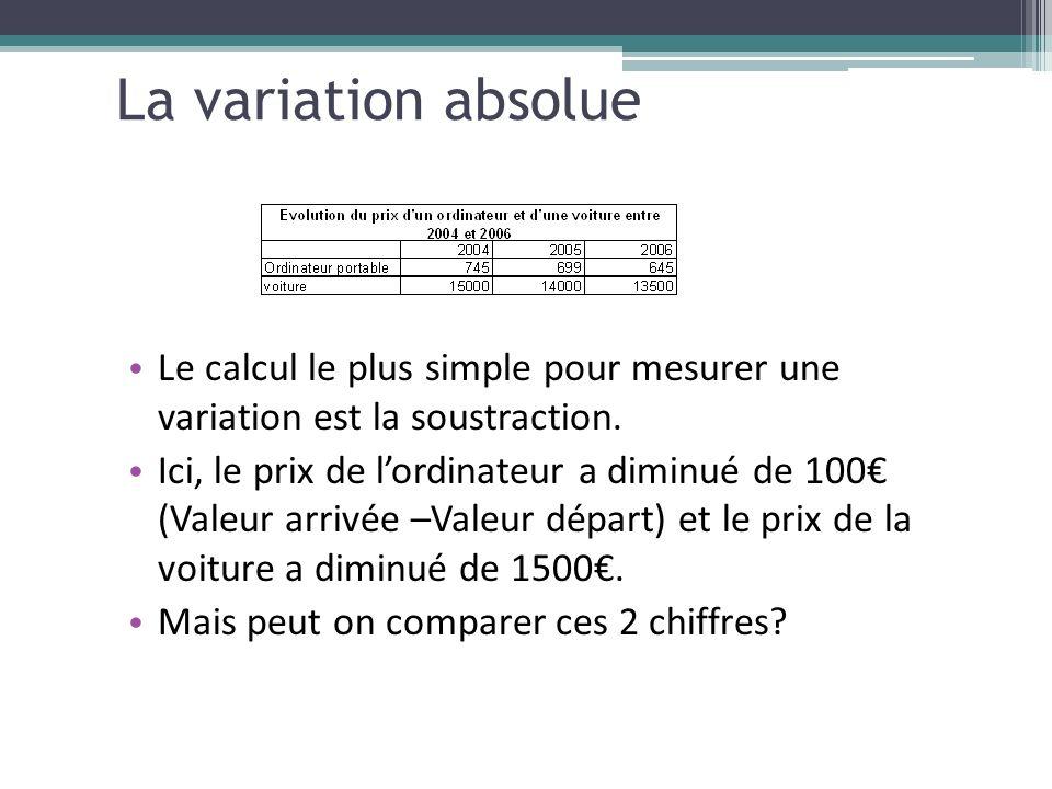La variation absolue Le calcul le plus simple pour mesurer une variation est la soustraction.
