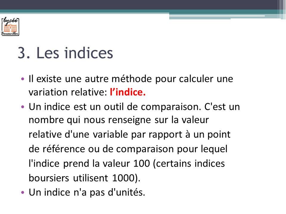 3. Les indices Il existe une autre méthode pour calculer une variation relative: lindice.