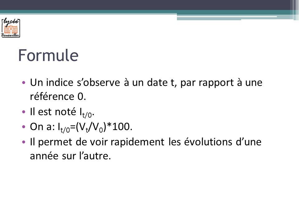 Formule Un indice sobserve à un date t, par rapport à une référence 0.