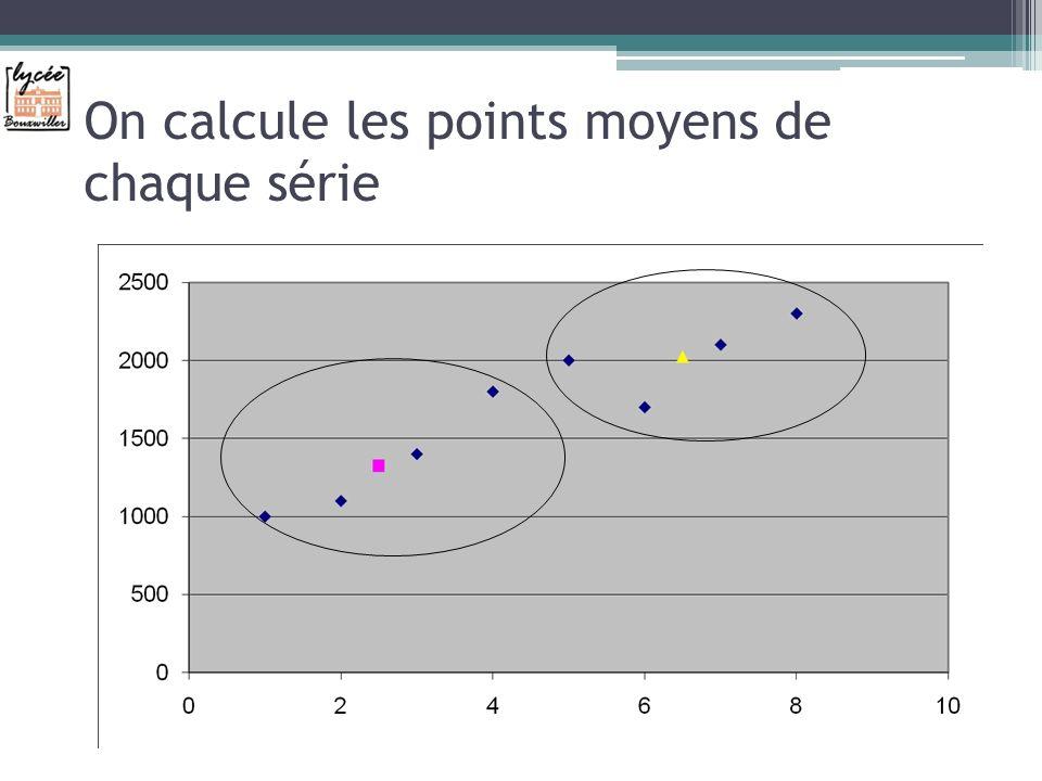On calcule les points moyens de chaque série